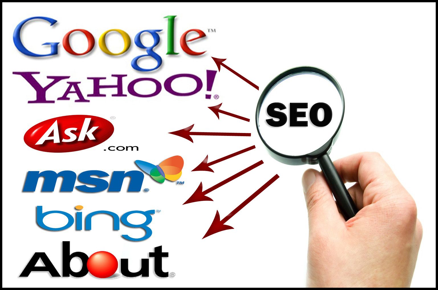 Search Engines – Why is it important ?