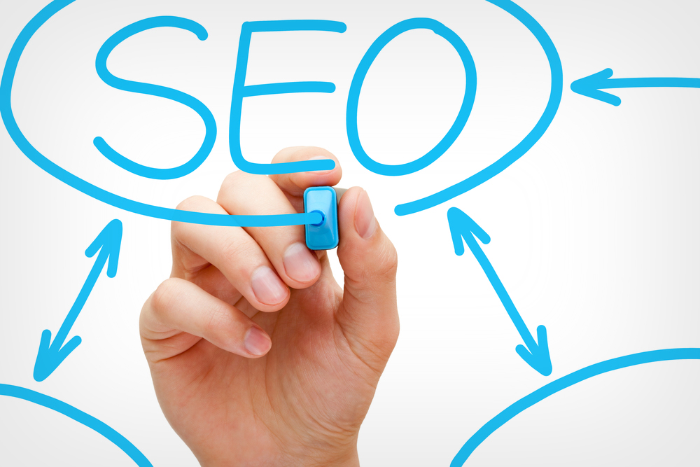 Understanding SEO – Part 2